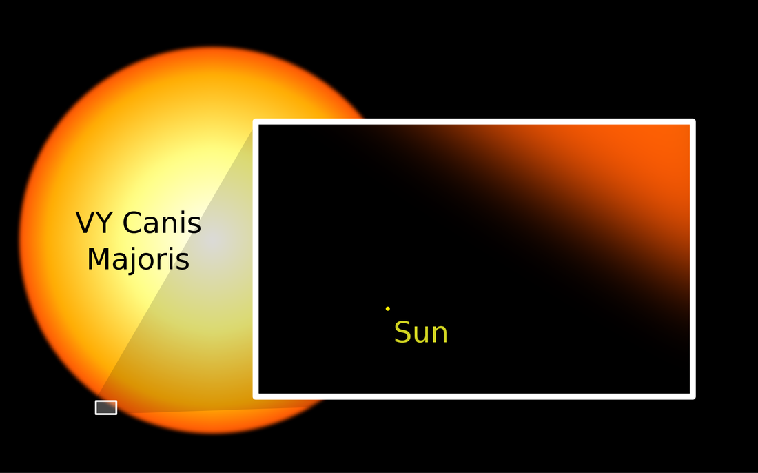 VY Canis Majoris and Sun